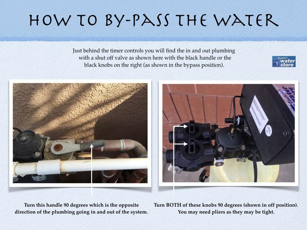 How To By-Pass The Water